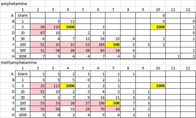 SP-Crosstalk Blog Figure 1 (2)