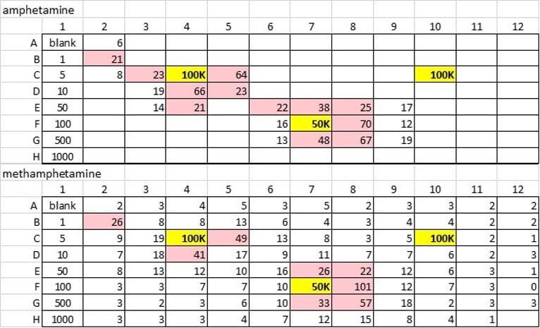 SP-Crosstlak Blog Figure 2 (2)