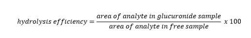Urine hydrolysis efficiency formula
