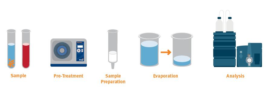 BIOMARK2.251 - Analytical Workflow Illustrations
