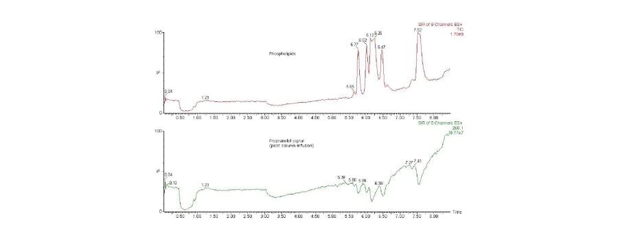 biomark002.276 - Claire Pillar Page fig 4